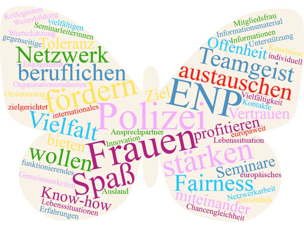 ENP Leitbild wordcloud